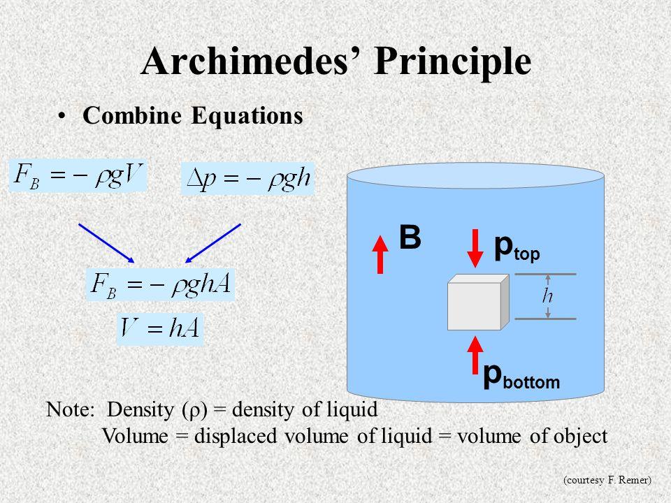 Archimedes' Principle Combine Equations p bottom p top B (courtesy F.