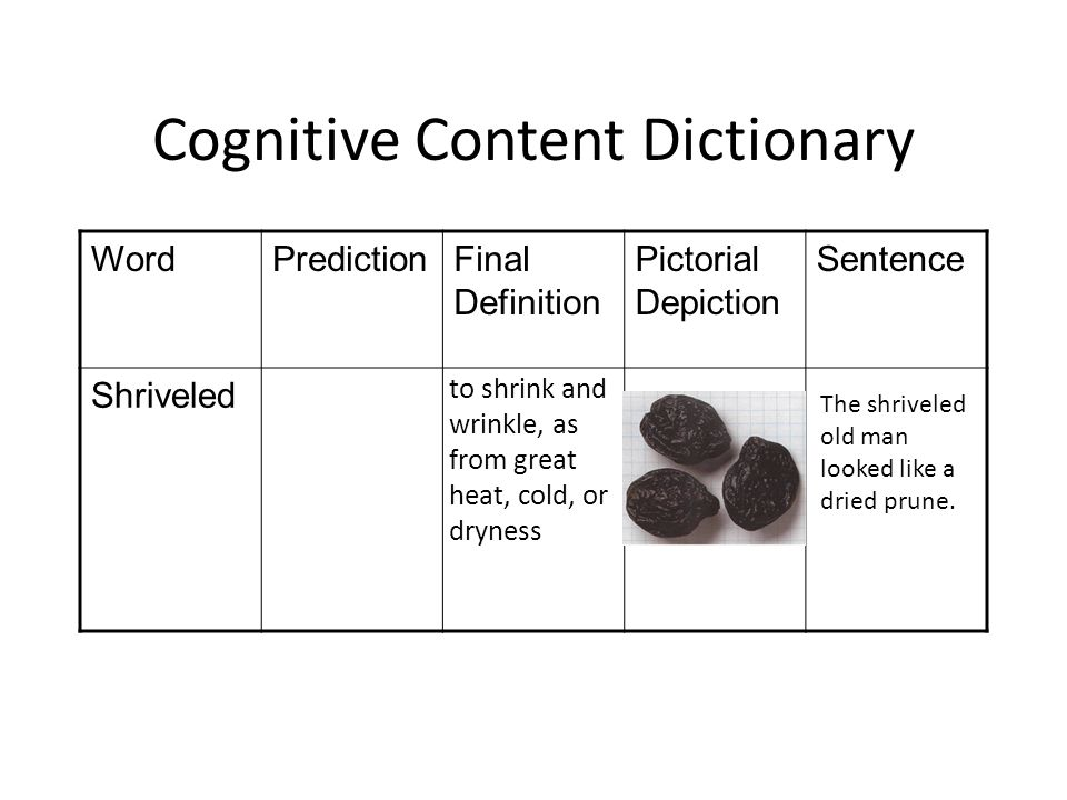 Cognitive Content Dictionary WordPredictionFinal Definition Pictorial Depiction Sentence Shriveled The shriveled old man looked like a dried prune.