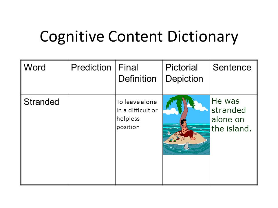 Cognitive Content Dictionary WordPredictionFinal Definition Pictorial Depiction Sentence Stranded To leave alone in a difficult or helpless position He was stranded alone on the island.
