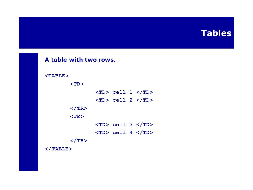 Tables A table with two rows. cell 1 cell 2 cell 3 cell 4