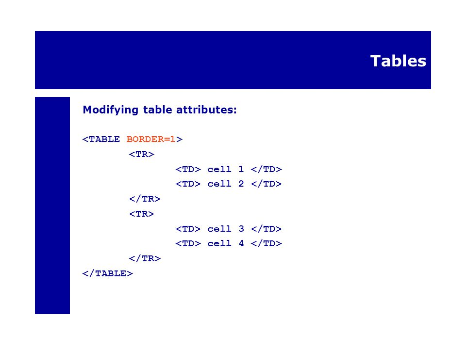 Tables Modifying table attributes: cell 1 cell 2 cell 3 cell 4