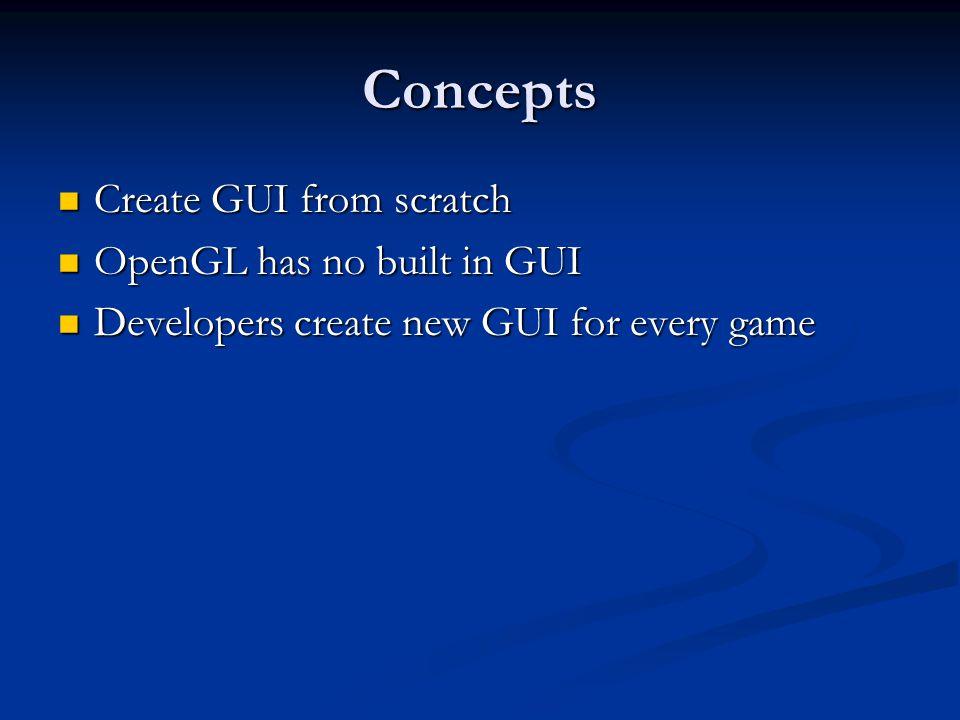 Concepts Create GUI from scratch Create GUI from scratch OpenGL has no built in GUI OpenGL has no built in GUI Developers create new GUI for every gam