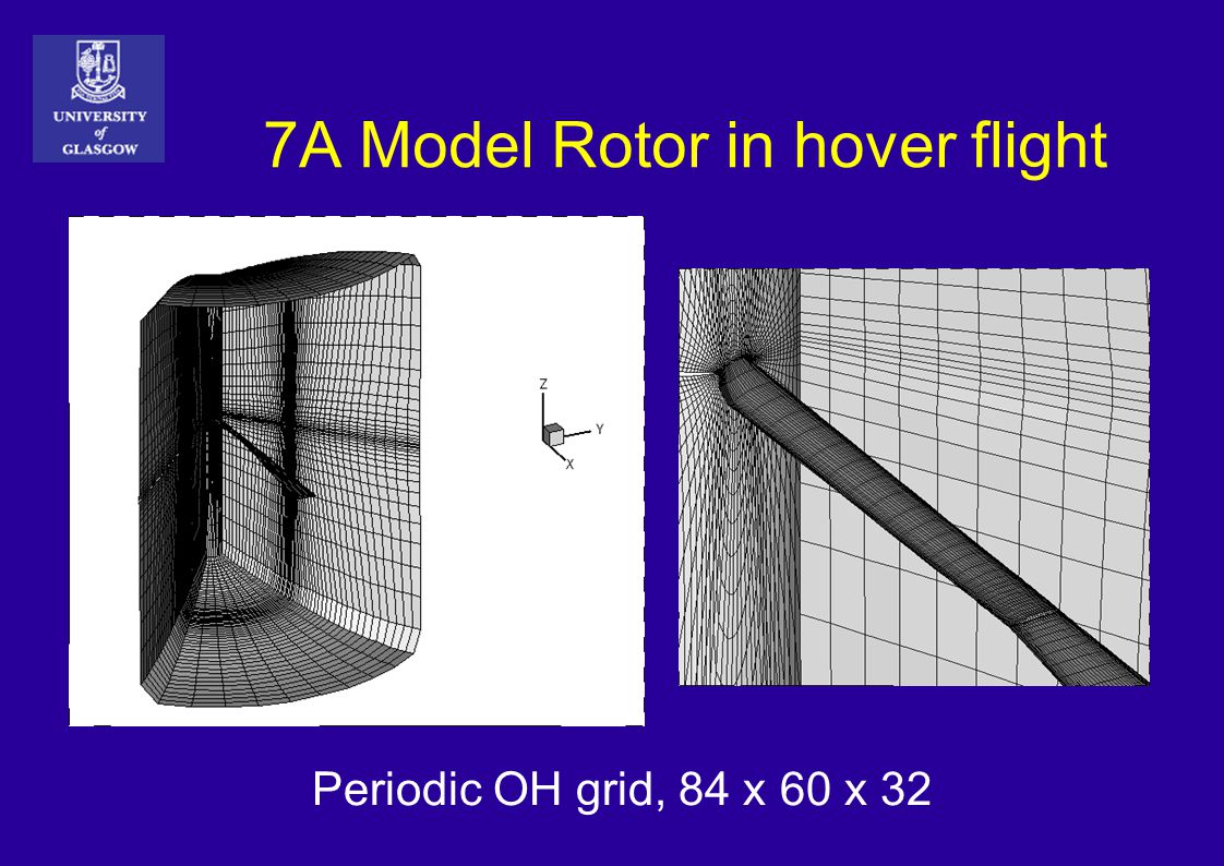 Periodic OH grid, 84 x 60 x 32 7A Model Rotor in hover flight