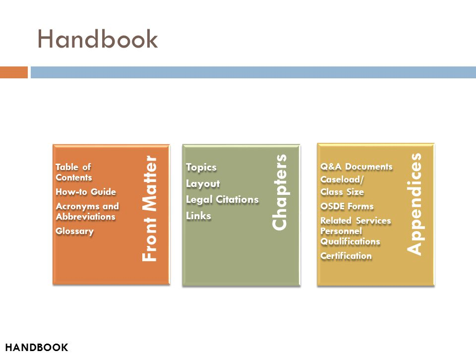 Handbook Appendices Chapters Front Matter Table of Contents How-to Guide Acronyms and Abbreviations Glossary Topics Layout Legal Citations Links Q&A Documents Caseload/ Class Size OSDE Forms Related Services Personnel Qualifications Certification HANDBOOK