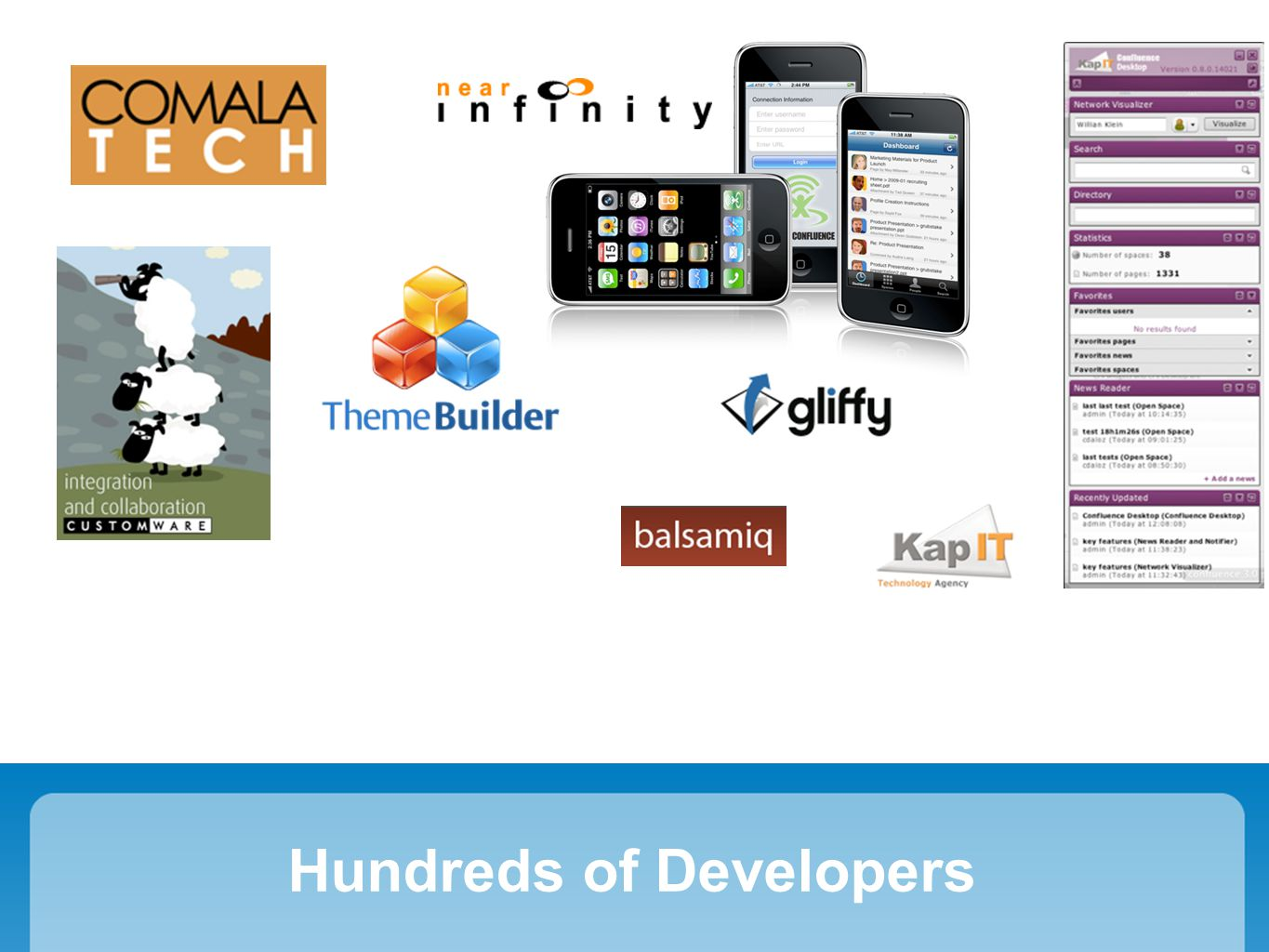 Hundreds of Developers