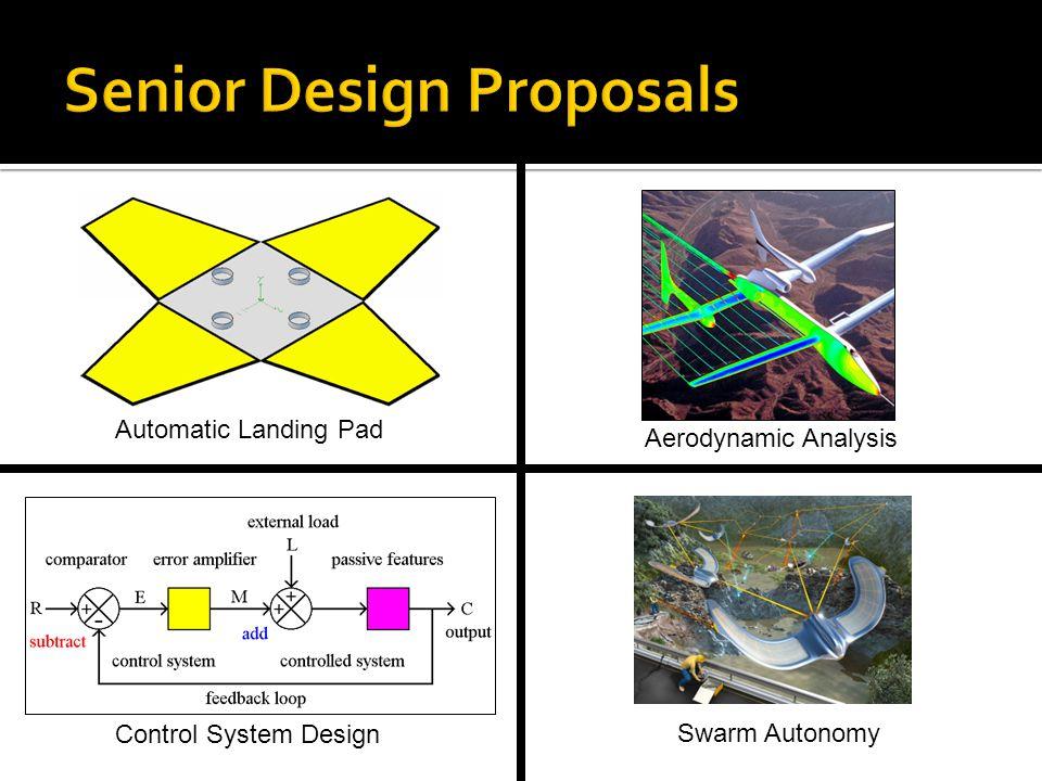 Automatic Landing Pad Aerodynamic Analysis Control System Design Swarm Autonomy