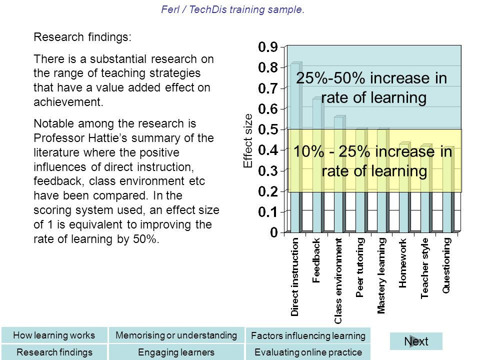 Ferl / TechDis training sample. Research findings: There is a substantial research on the range of teaching strategies that have a value added effect