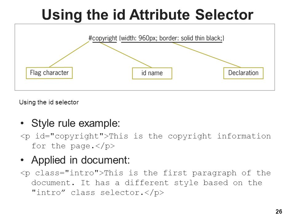 26 Using the id selector Using the id Attribute Selector Style rule example: This is the copyright information for the page. Applied in document: This