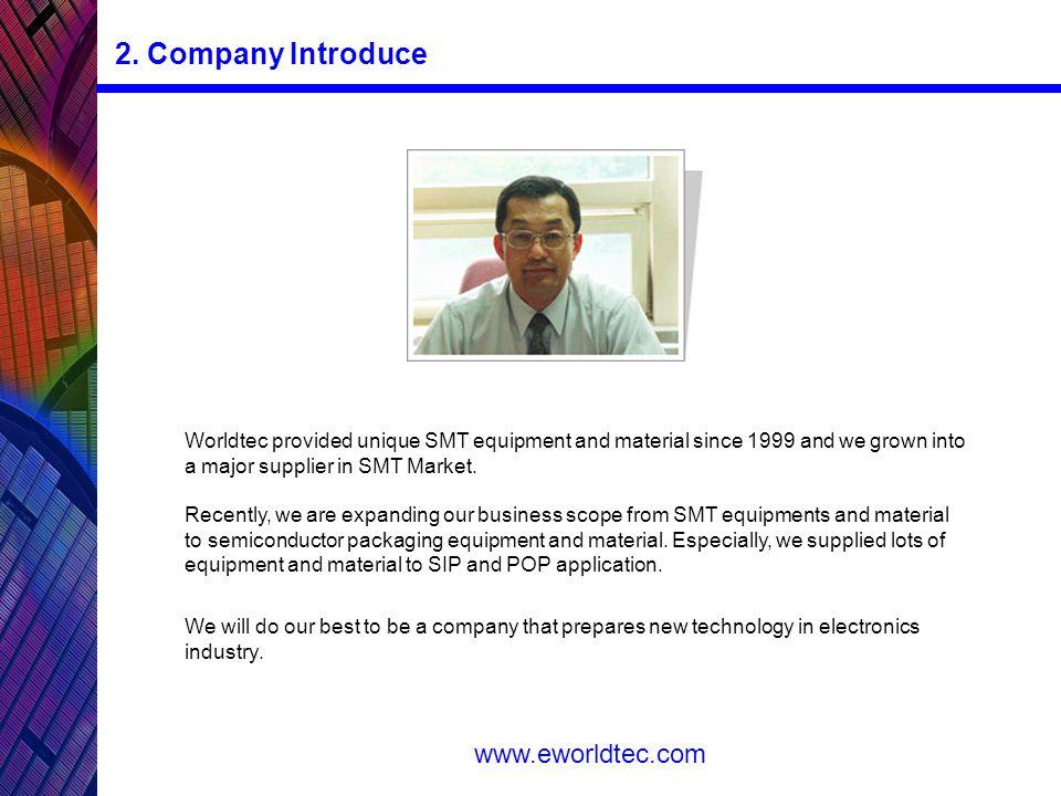 www.eworldtec.com 2.