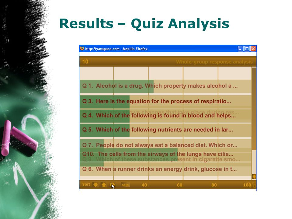 Results – Quiz Analysis