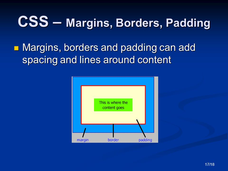 17/18 CSS – Margins, Borders, Padding Margins, borders and padding can add spacing and lines around content Margins, borders and padding can add spacing and lines around content