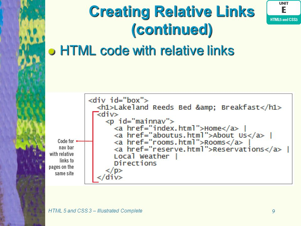 Creating a Link to a Document (continued) HTML 5 and CSS 3 – Illustrated Complete 20 Code for creating link to a PDF document