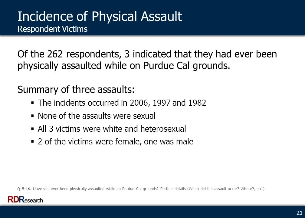 21 Incidence of Physical Assault Respondent Victims Of the 262 respondents, 3 indicated that they had ever been physically assaulted while on Purdue Cal grounds.
