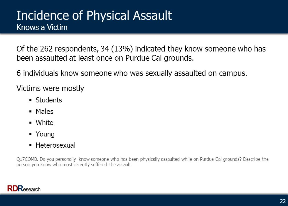 22 Incidence of Physical Assault Knows a Victim Of the 262 respondents, 34 (13%) indicated they know someone who has been assaulted at least once on Purdue Cal grounds.