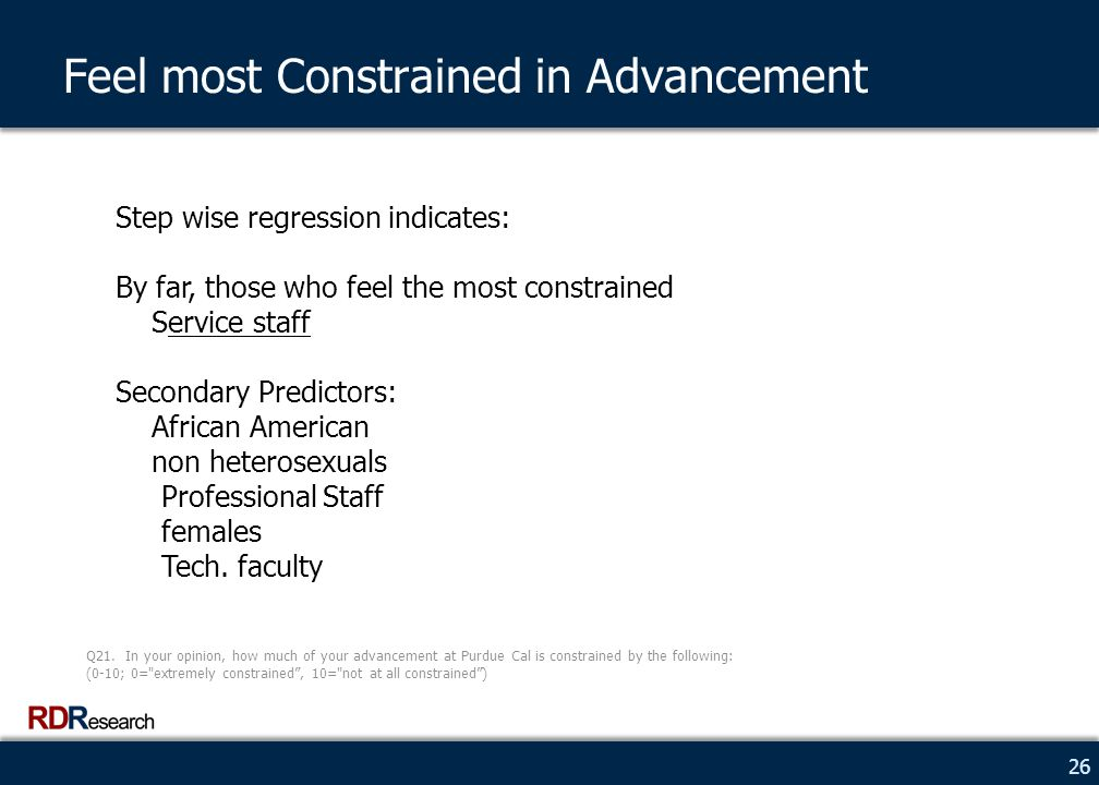 26 Feel most Constrained in Advancement Q21.