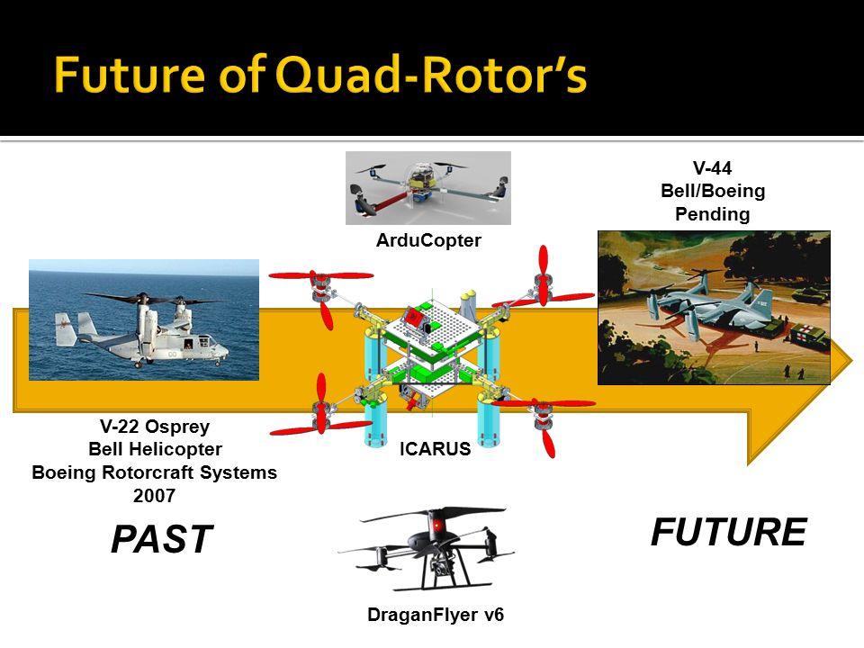 V-44 Bell/Boeing Pending V-22 Osprey Bell Helicopter Boeing Rotorcraft Systems 2007 ArduCopter DraganFlyer v6 PAST FUTURE ICARUS