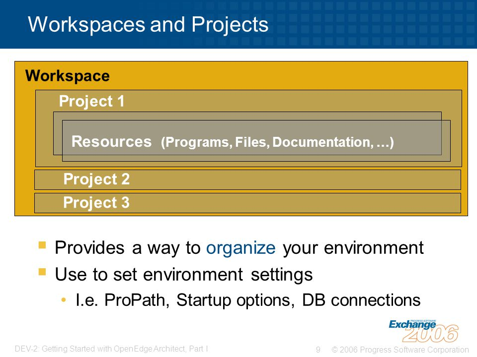 © 2006 Progress Software Corporation9 DEV-2: Getting Started with OpenEdge Architect, Part I Workspaces and Projects Project 1 Workspace Resources (Programs, Files, Documentation, …) Project 2 Project 3  Provides a way to organize your environment  Use to set environment settings I.e.