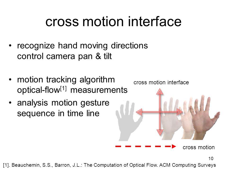 11 motion gesture recognize procedure (1/2) 29 feature points feature points movementmoving direction layout feature points inside interface area video frame line no motion...............no motion motion detection on frames motion gesture