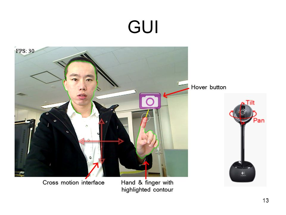 14 merit and novel aspects of our system take self-portrait pictures by yourself (do not need other help) original motivation vision-based gesture interface has more possibilities plenty of interfaces could be developed for digital camera real-time hand detection in dynamic background cross motion interface novel way of recognize hand motion gestures Timer: 5...