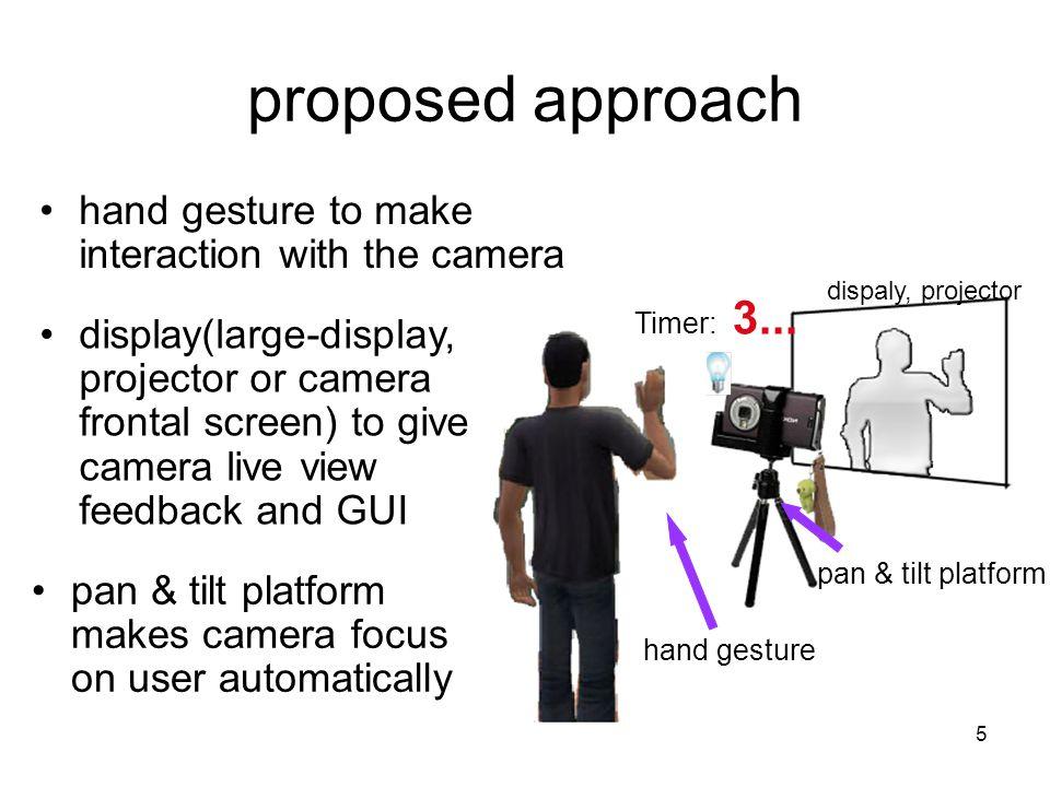 6 prototype system IPLAB