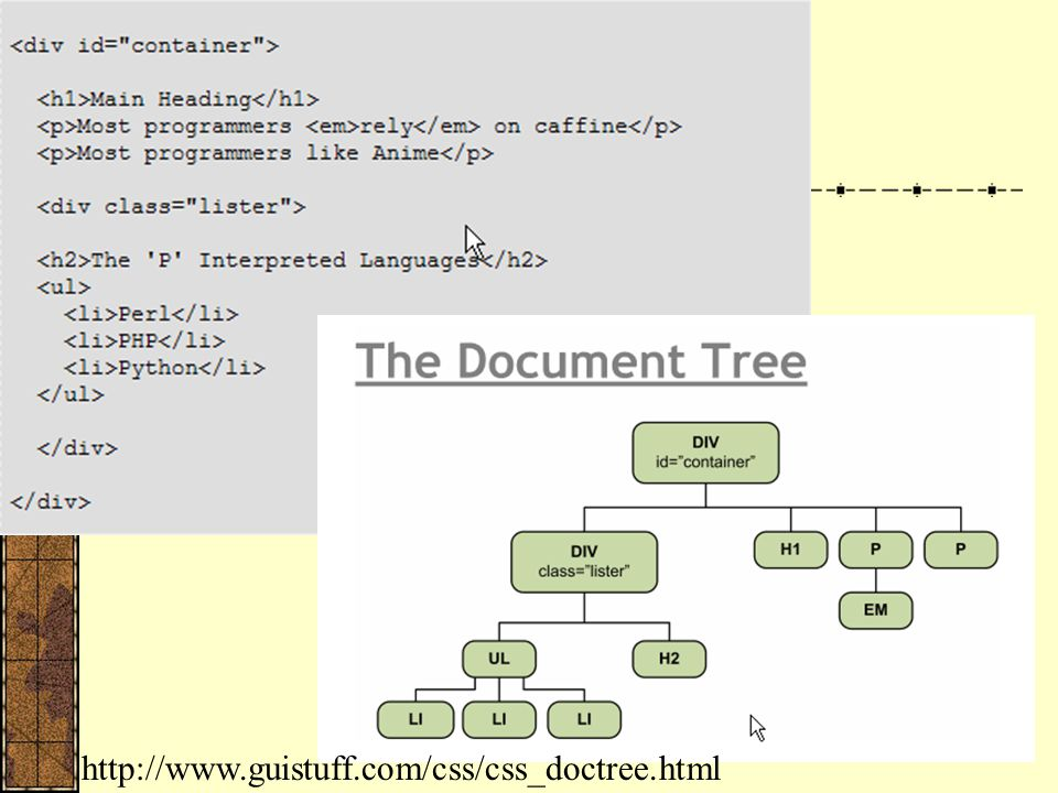 http://www.guistuff.com/css/css_doctree.html