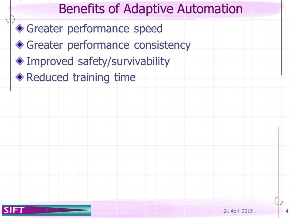 21 April 20153 Adaptive Automation as Meta-Automation World State Displays, Controls & Systems State, Needs Adaptive Automation removes a human from an aspect of the control loop … with what results.