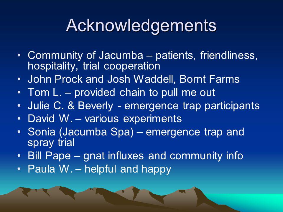 Acknowledgements Community of Jacumba – patients, friendliness, hospitality, trial cooperation John Prock and Josh Waddell, Bornt Farms Tom L.