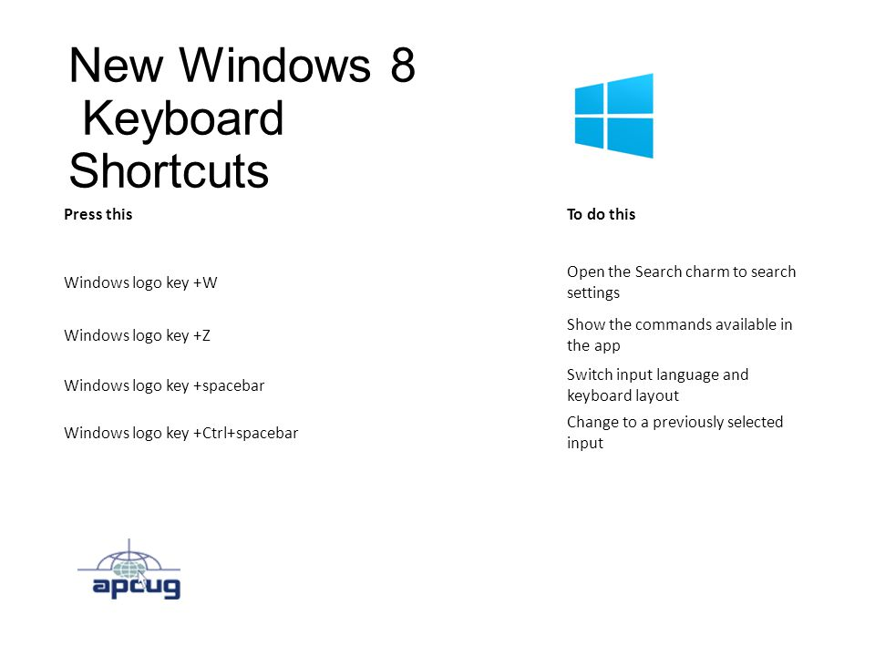 New Windows 8 Keyboard Shortcuts Press thisTo do this Windows logo key‌ +W Open the Search charm to search settings Windows logo key‌ +Z Show the commands available in the app Windows logo key‌ +spacebar Switch input language and keyboard layout Windows logo key‌ +Ctrl+spacebar Change to a previously selected input