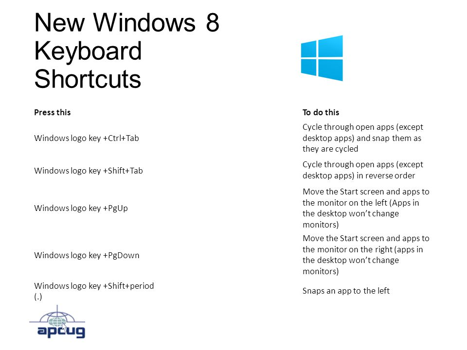 New Windows 8 Keyboard Shortcuts Press thisTo do this Windows logo key‌ +Ctrl+Tab Cycle through open apps (except desktop apps) and snap them as they are cycled Windows logo key‌ +Shift+Tab Cycle through open apps (except desktop apps) in reverse order Windows logo key‌ +PgUp Move the Start screen and apps to the monitor on the left (Apps in the desktop won't change monitors) Windows logo key‌ +PgDown Move the Start screen and apps to the monitor on the right (apps in the desktop won't change monitors) Windows logo key‌ +Shift+period (.) Snaps an app to the left