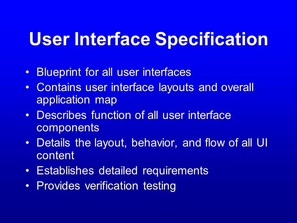 User Interface Map