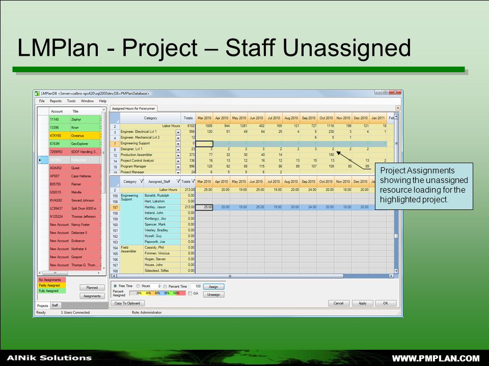 WWW.PMPLAN.COM LMPlan - Project – Staff Unassigned Project Assignments showing the unassigned resource loading for the highlighted project.