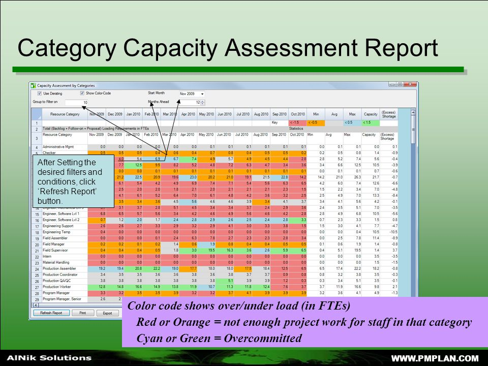 Category Capacity Assessment Report After Setting the desired filters and conditions, click 'Refresh Report' button.