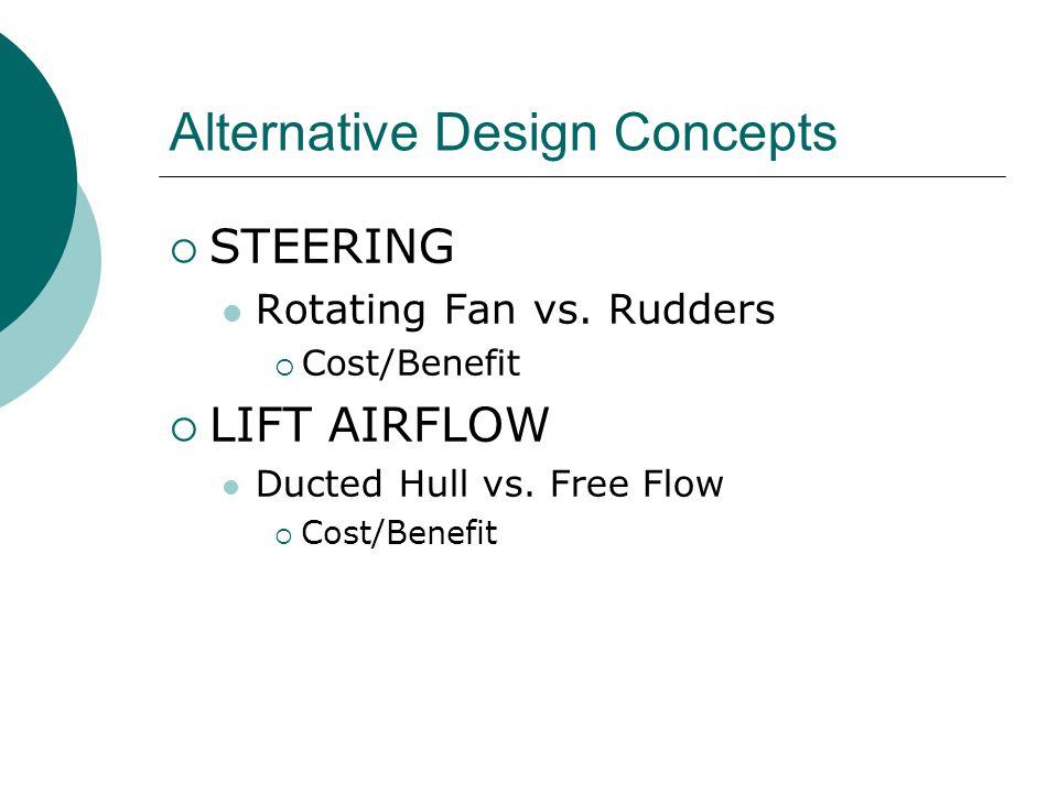 Alternative Design Concepts  STEERING Rotating Fan vs.