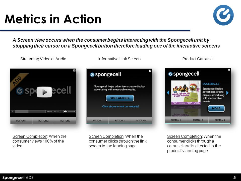 Spongecell ADS 5 Metrics in Action Screen Completion: When the consumer views 100% of the video Screen Completion: When the consumer clicks through a