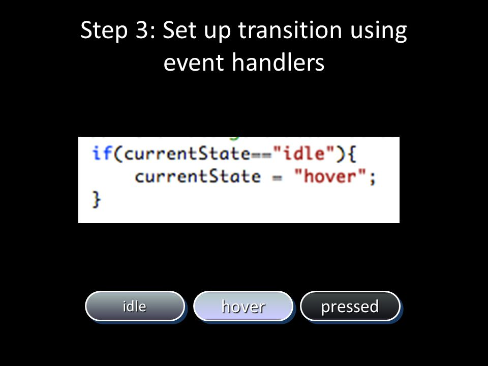 Step 3: Set up transition using event handlers idleidlehoverhoverpressedpressed