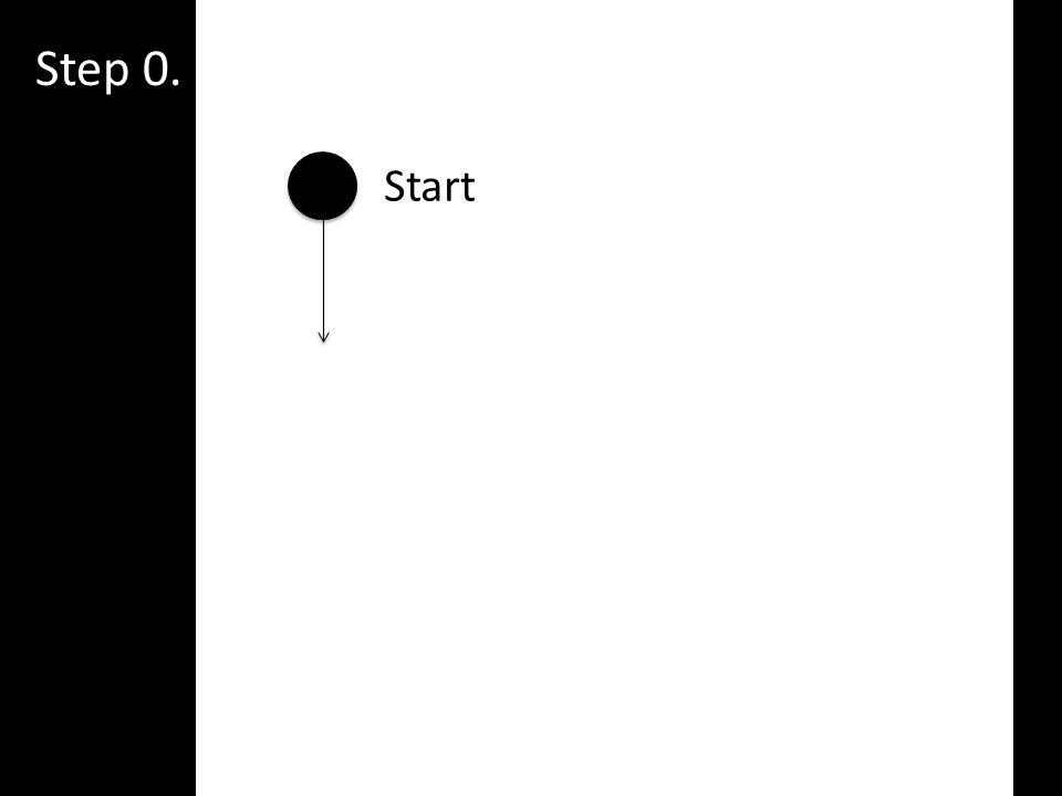 Step 0. Start