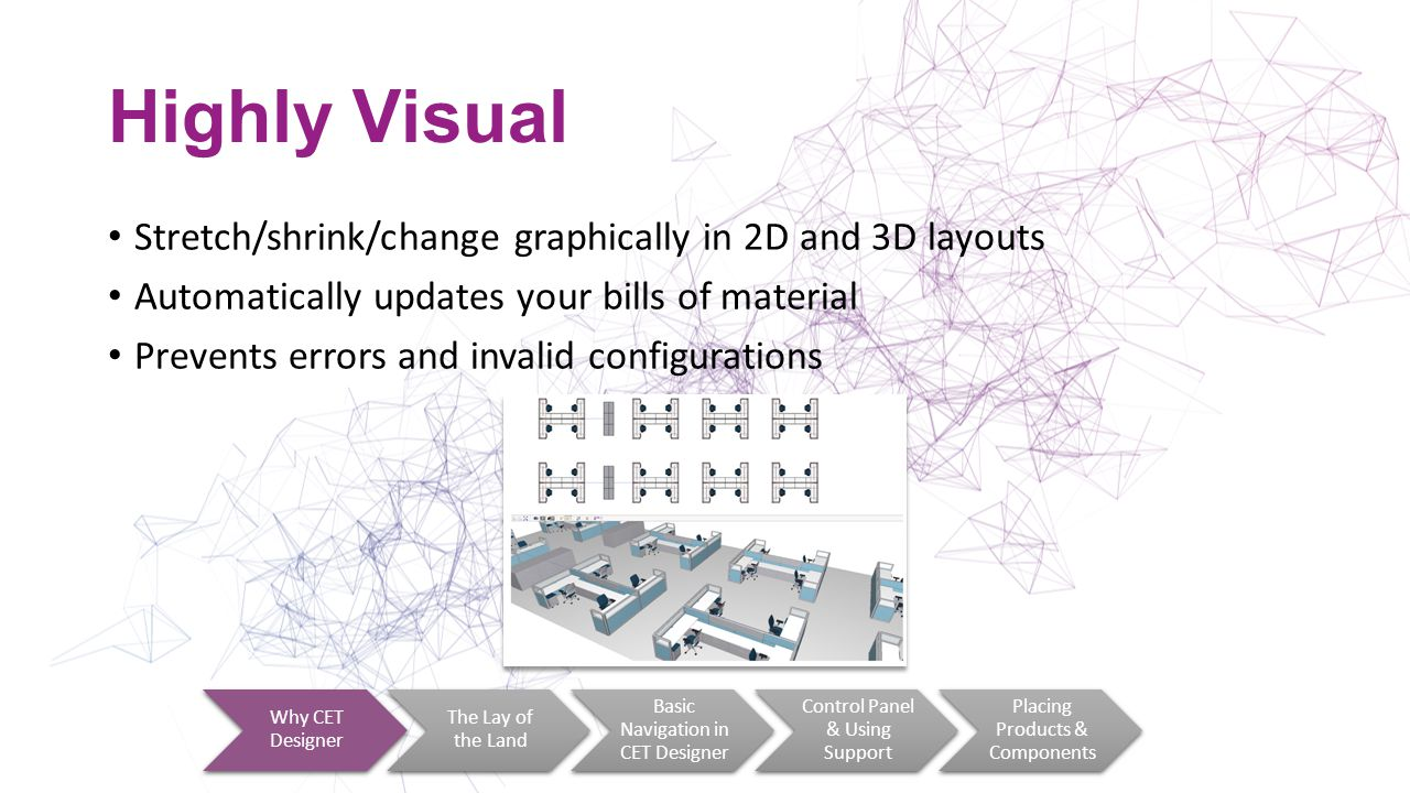 Highly Visual Stretch/shrink/change graphically in 2D and 3D layouts Automatically updates your bills of material Prevents errors and invalid configurations Why CET Designer The Lay of the Land Basic Navigation in CET Designer Control Panel & Using Support Placing Products & Components