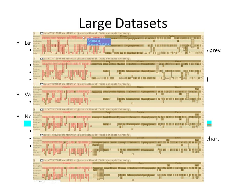 Large Datasets Layout Datasets too large to display them in their entirety (in comparison to prev.