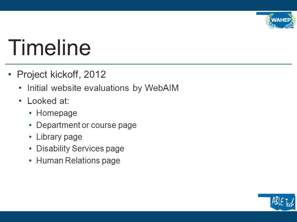 Quick Desk Checks WAVE toolbar and website https://wave.webaim.org/toolbar/ wave.webaim.org World Wide Web Consortium Easy Checks http://www.w3.org/WAI/eval/preliminary.html