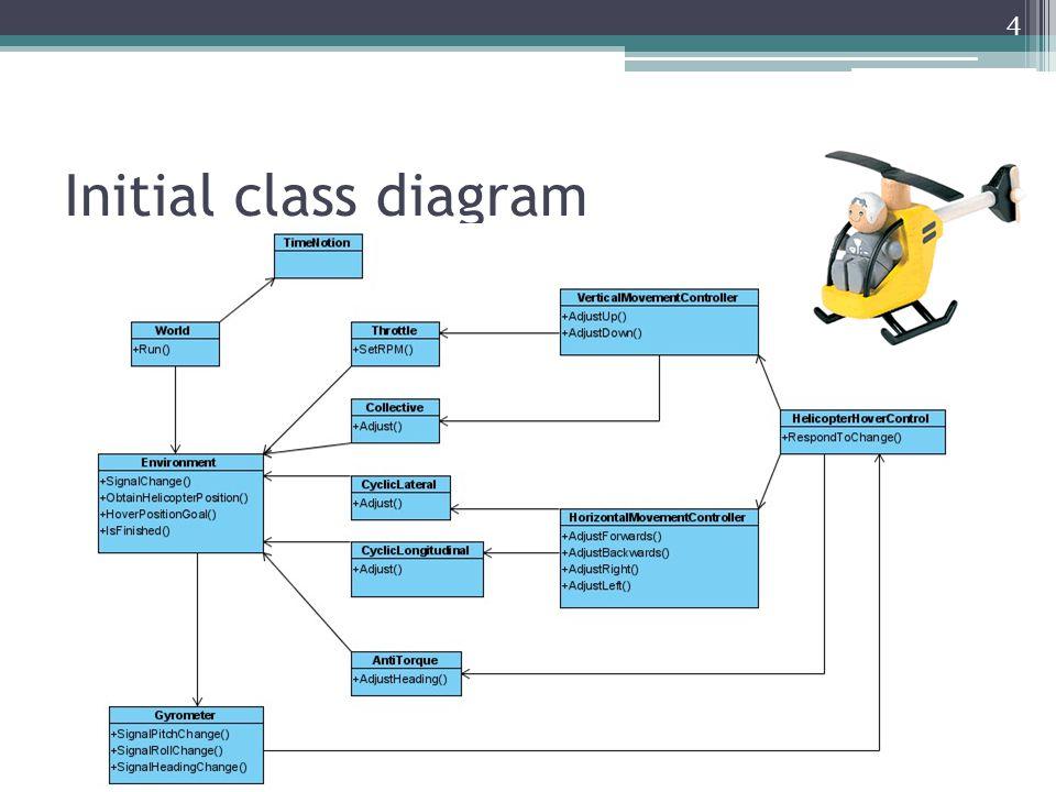 Initial class diagram 4