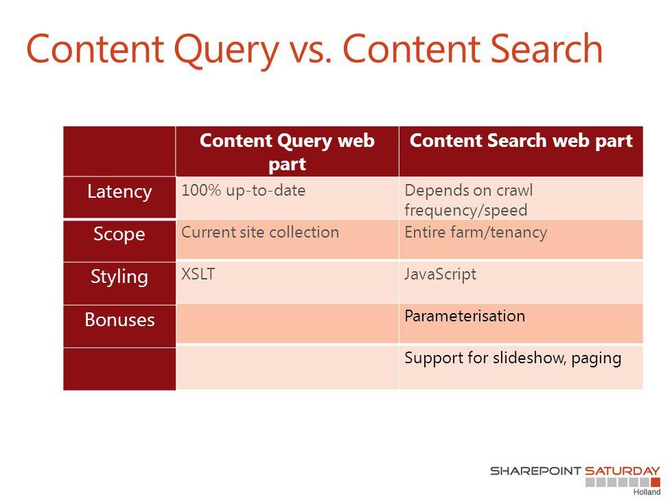 Content Query vs.