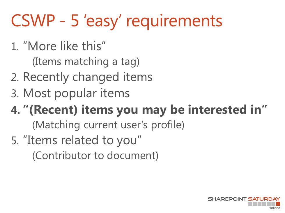 CSWP - 5 'easy' requirements