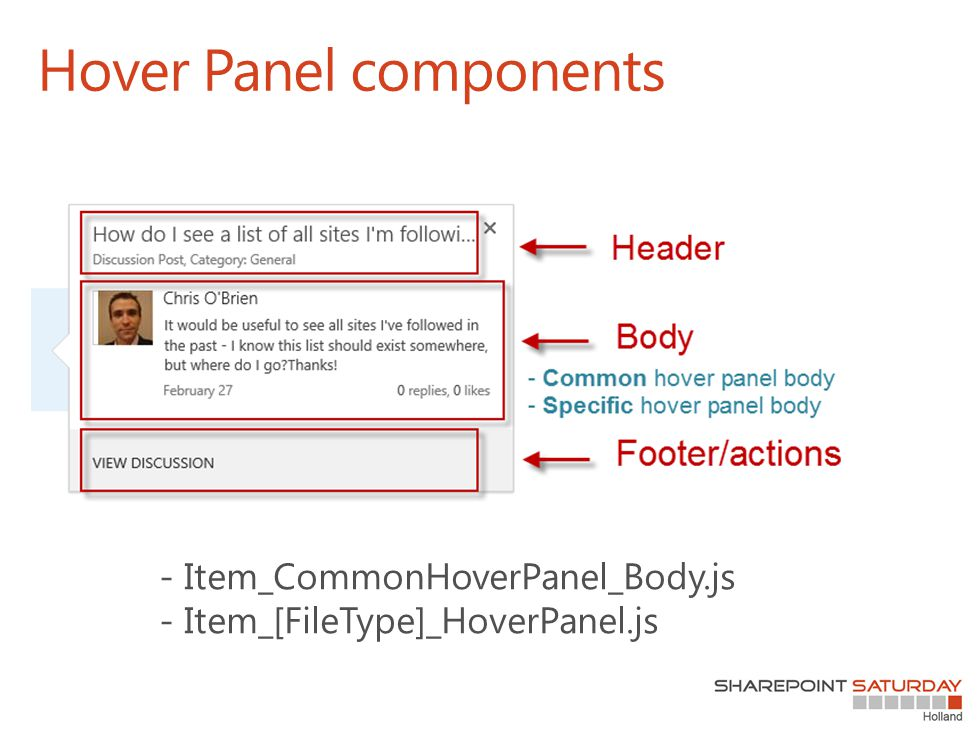 - Item_CommonHoverPanel_Body.js - Item_[FileType]_HoverPanel.js