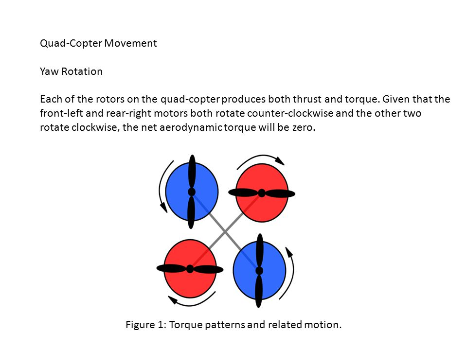Quad-Copter Movement Yaw Rotation Each of the rotors on the quad-copter produces both thrust and torque. Given that the front-left and rear-right moto
