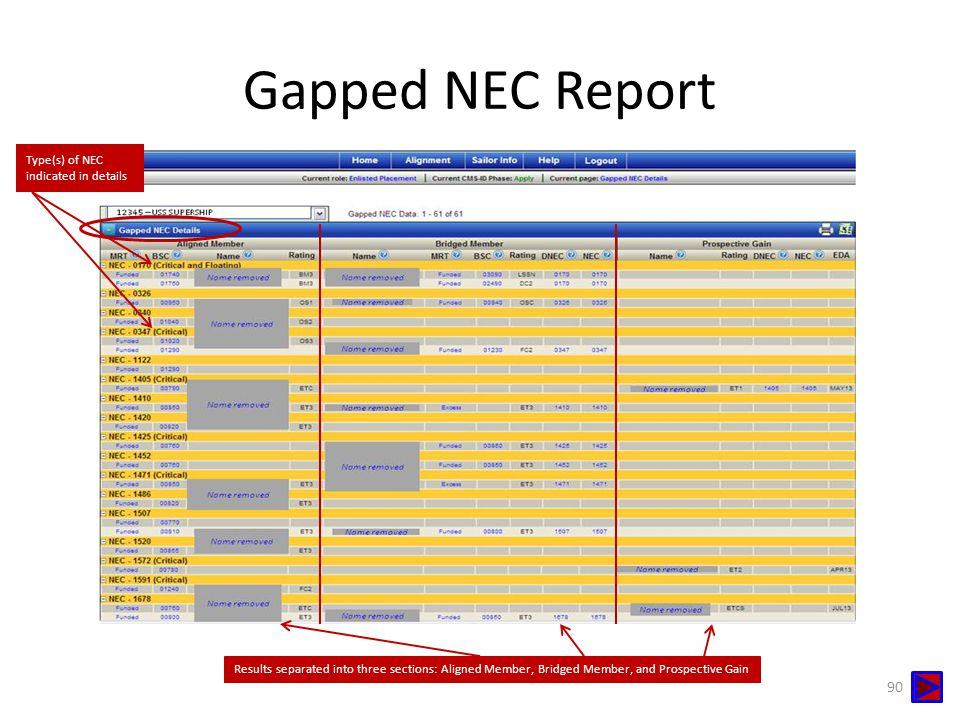 Gapped NEC Report 90 Results separated into three sections: Aligned Member, Bridged Member, and Prospective Gain Type(s) of NEC indicated in details