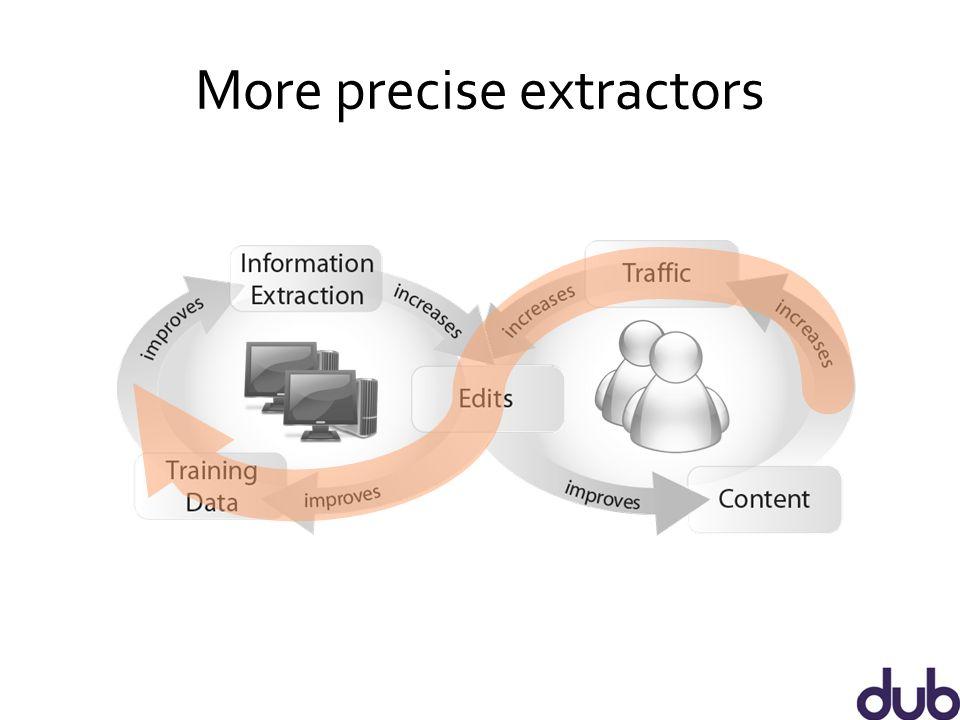 More precise extractors