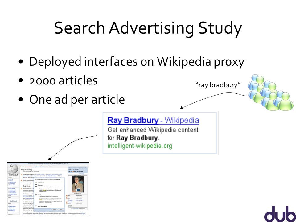 Search Advertising Study Deployed interfaces on Wikipedia proxy 2000 articles One ad per article ray bradbury