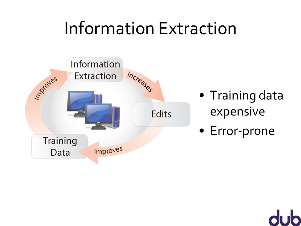 Training data expensive Error-prone