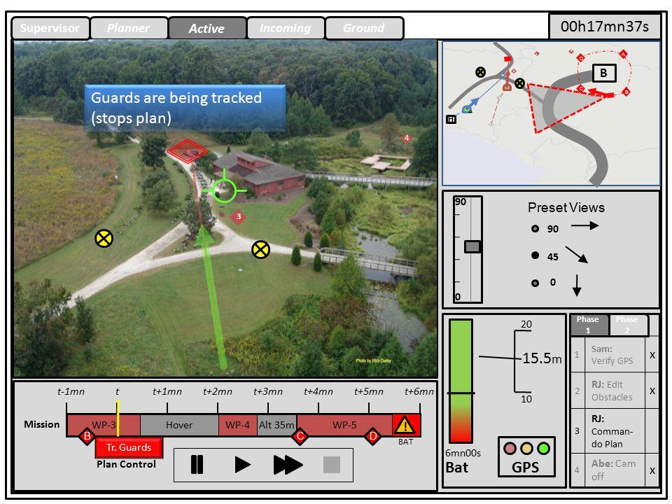 Ground Monitoring