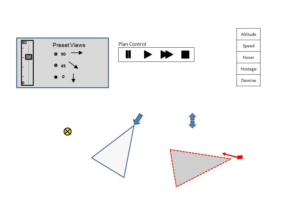Phase 2 Phase 1 GPS Locked Status Panel Bat 8mn00s 15.5 m 20 10 GPS 1 Sam: Verify GPS x 2 RJ: Edit Obstacles x 3 RJ: Comman- do Plan 4 Abe: Cam off x Bat Incoming UAV 22mn Swap No Lock Launch 0m 10 -10 GPS !